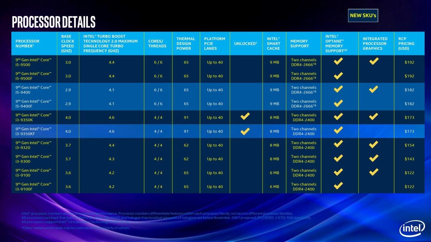 Processor details part two
